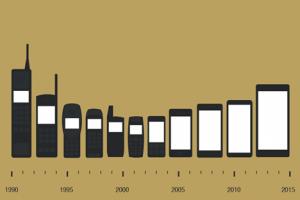 Эволюция мобильников
